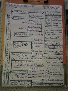 Mindmap Bluprint ddipb3 - kmsraj51.jpg